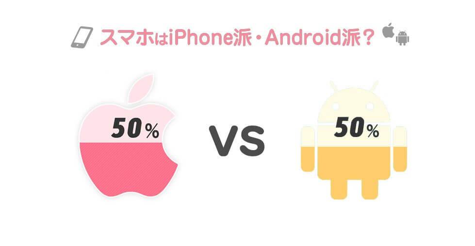 数字で見るティファナ スマホはiPhone派・Android派?